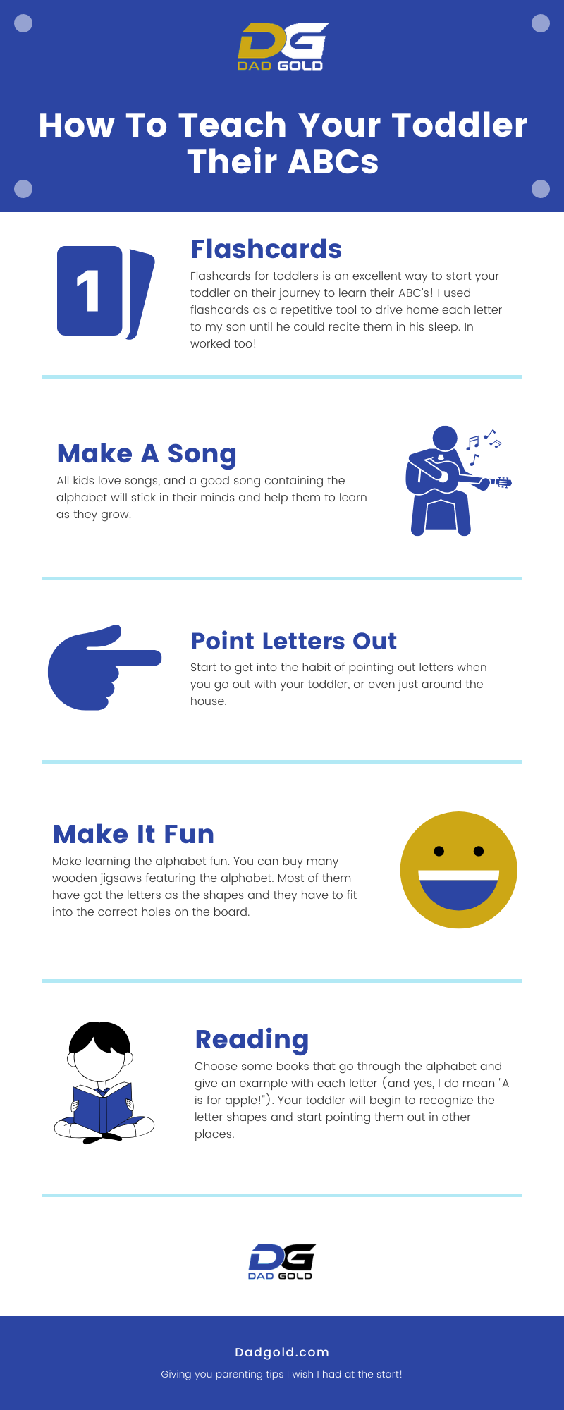 How To Teach Your Toddler Their ABCs in 5 ways Infographic